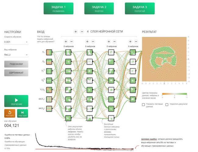 Час Кода 2019 9-11 класс - ответы и прохождение 3-го уровня